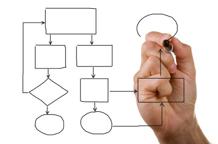 Project management BV5 Amsterdam